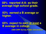 58 reported a a as their average high school grade