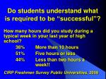 do students understand what is required to be successful