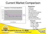 current market comparison