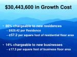 30 443 600 in growth cost