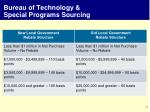 bureau of technology special programs sourcing6
