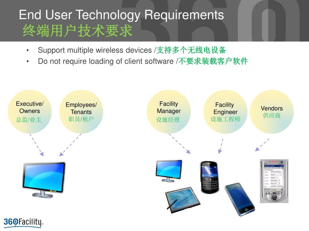 End User Technology Requirements