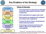 key enablers of the strategy