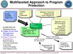 multifaceted approach to program protection