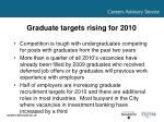 graduate targets rising for 2010