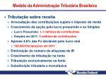 modelo da administra o tribut ria brasileira4