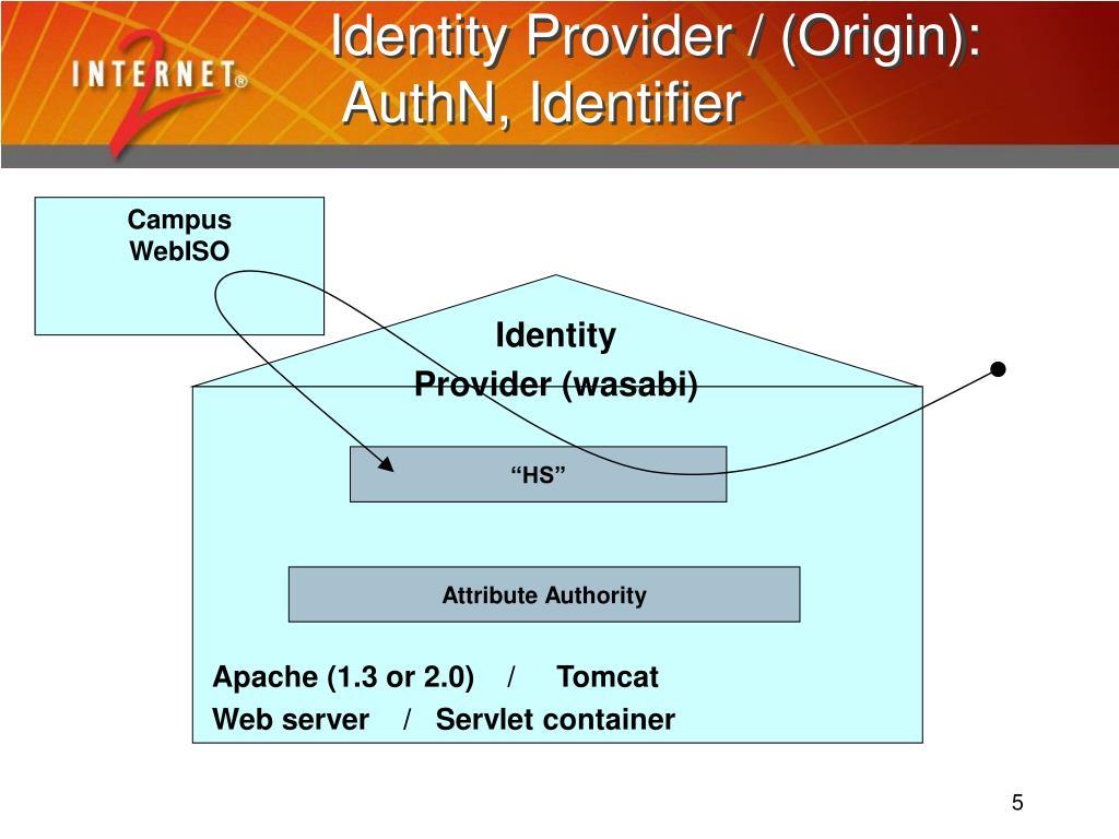 Identity Provider / (Origin):