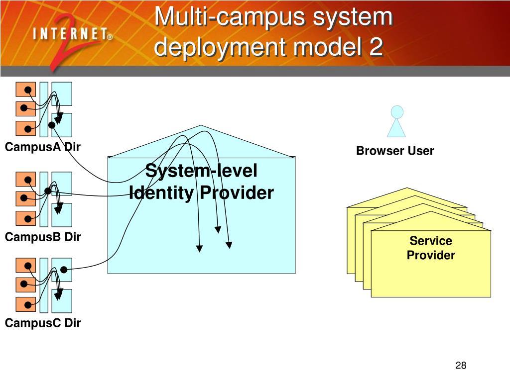Multi-campus system