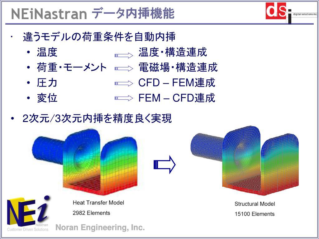 NEiNastran Editor  高精度な シェル要素  先進の非線形解析  引張のみのシェル要素 & ケーブル要素  非線形機能  線形解析でサポートされた Weld 要素  先進の複合材破壊指数 CWELD – メッシュ - PowerPoint PPT Presentation