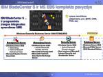 ibm bladecenter s ir ms ebs komplekto pavyzdys