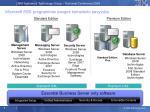 microsoft ebs programin s rangos komplekto pavyzdys