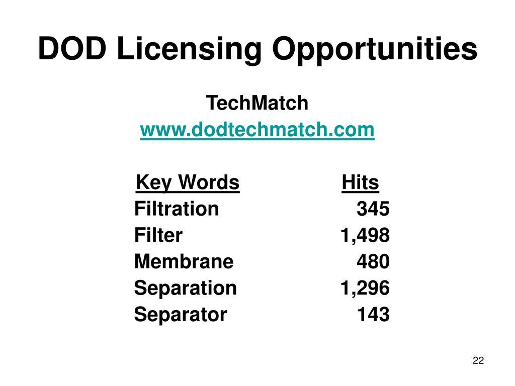 DOD Licensing Opportunities