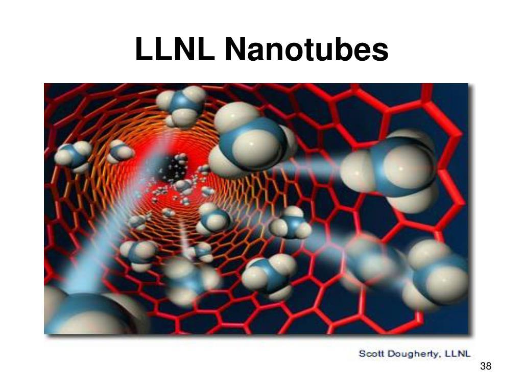 LLNL Nanotubes