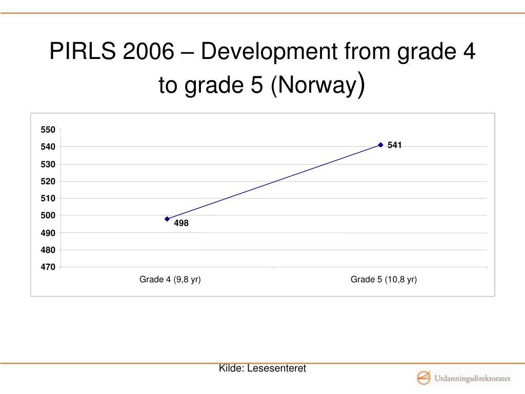 PIRLS 2006 – Development from grade 4 to grade 5 (Norway