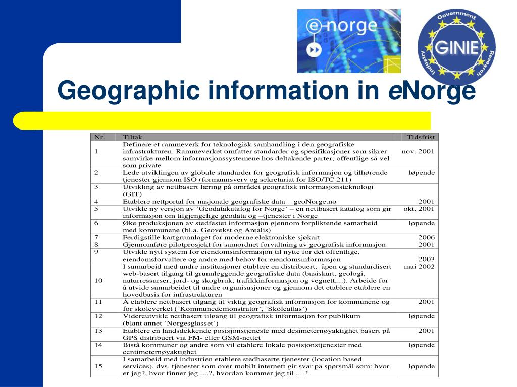 Geographic information in