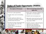 notice of funds opportunity nofo