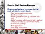 peer to staff review process