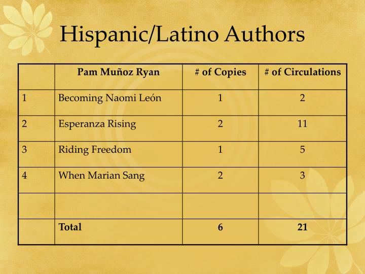 Hispanic/Latino Authors