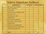 native american authors