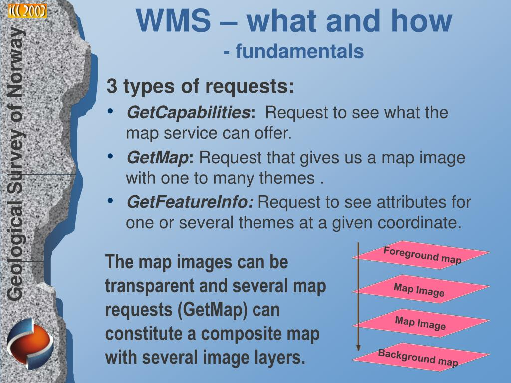 WMS – what and how