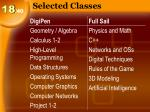 selected classes