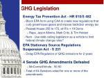 ghg legislation