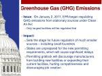 greenhouse gas ghg emissions