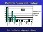 california commercial landings1