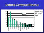 california commercial revenue