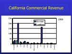 california commercial revenue1
