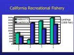 california recreational fishery1