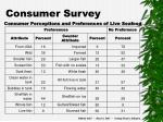 consumer survey10