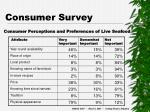consumer survey9