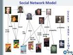 social network model2