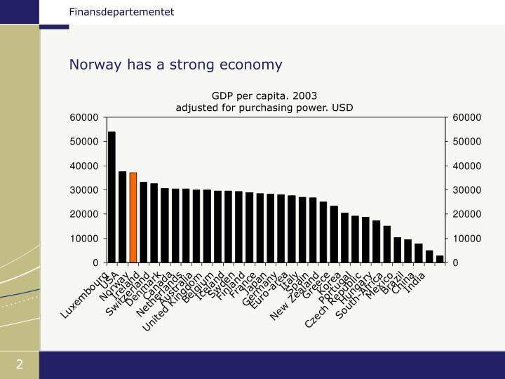 Norway has a strong economy