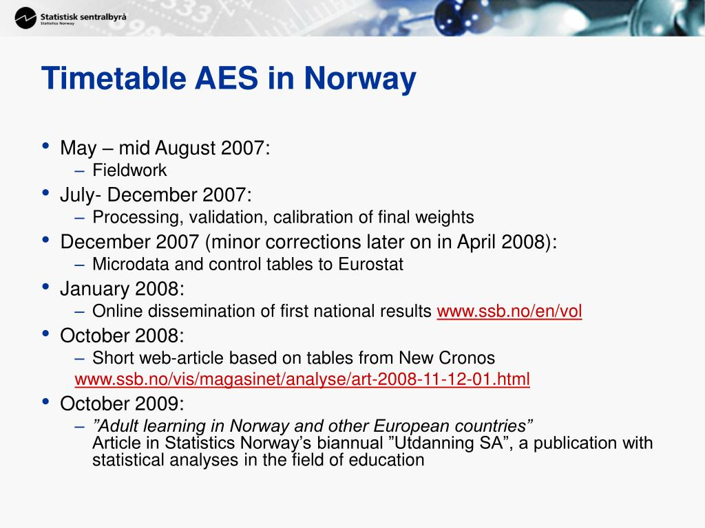 Timetable AES in Norway
