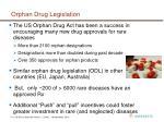 orphan drug legislation