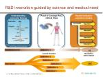 r d innovation guided by science and medical need