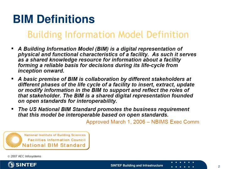 Bim definitions