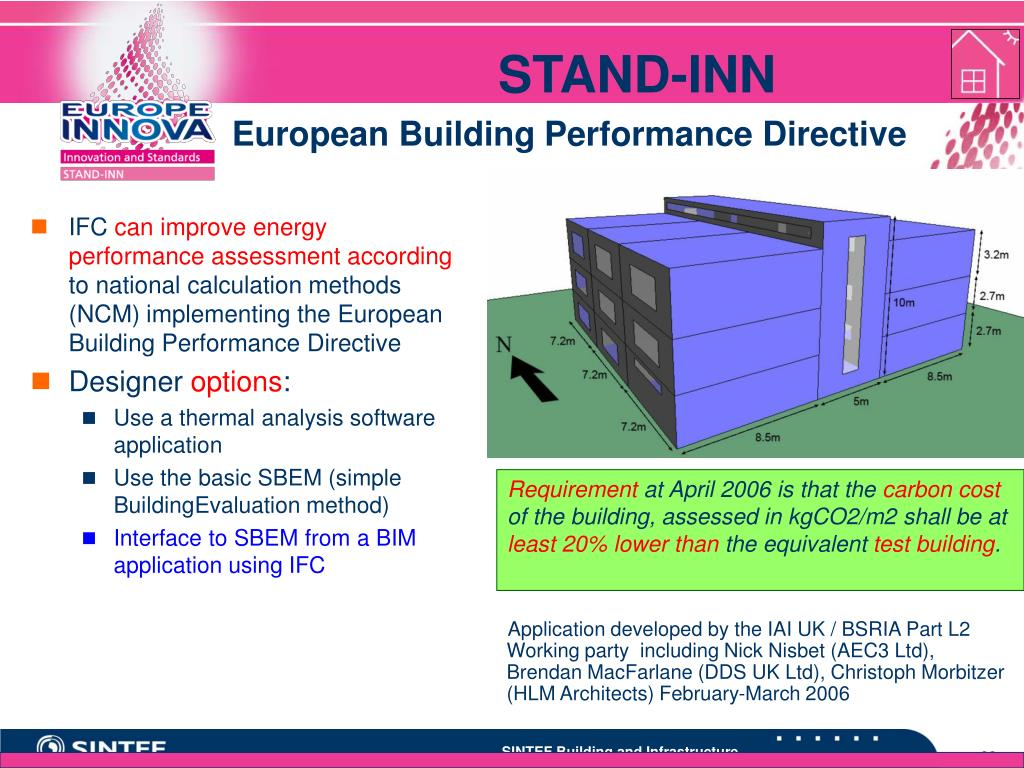 European Building Performance Directive