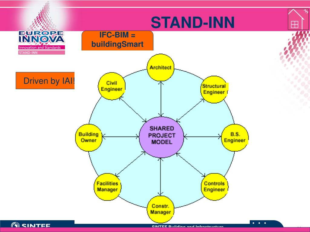 """Tomorrows """"information centric"""" model"""