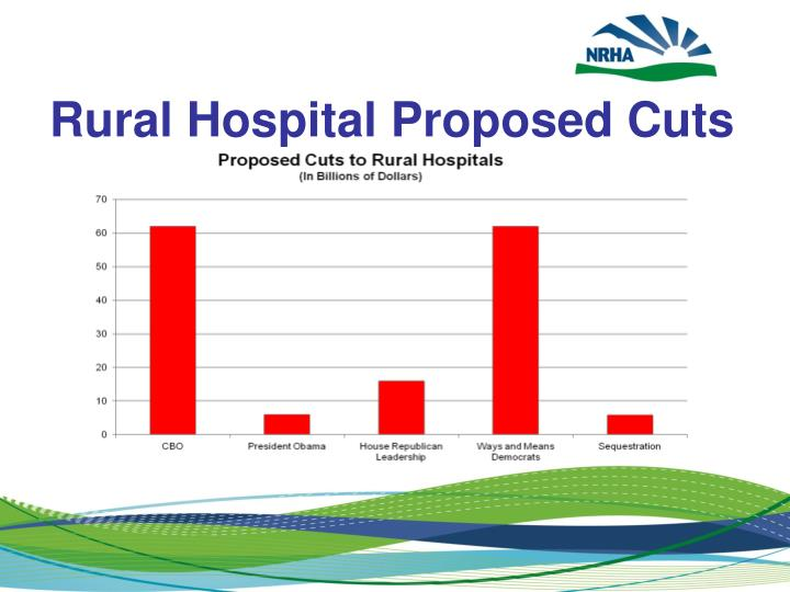 Rural Hospital Proposed Cuts