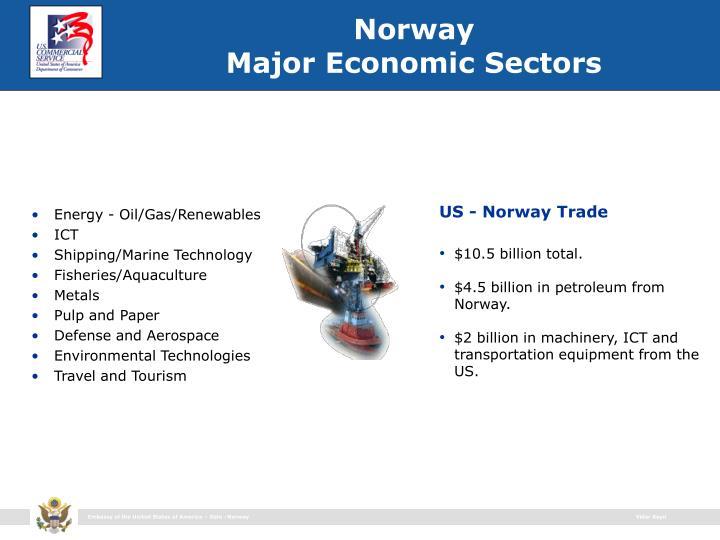 Norway major economic sectors