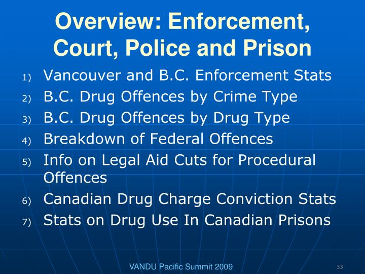 Overview: Enforcement, Court, Police and Prison