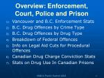 overview enforcement court police and prison