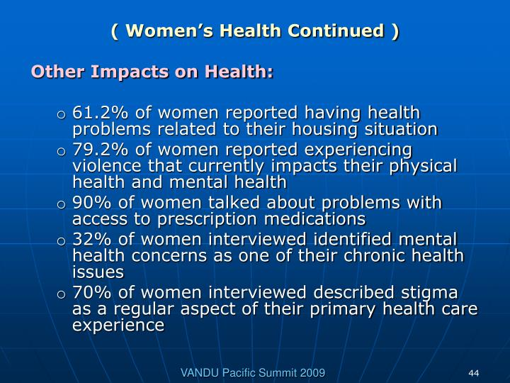 ( Women's Health Continued )