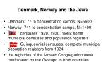 denmark norway and the jews