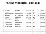 patent verdicts 2005 20064