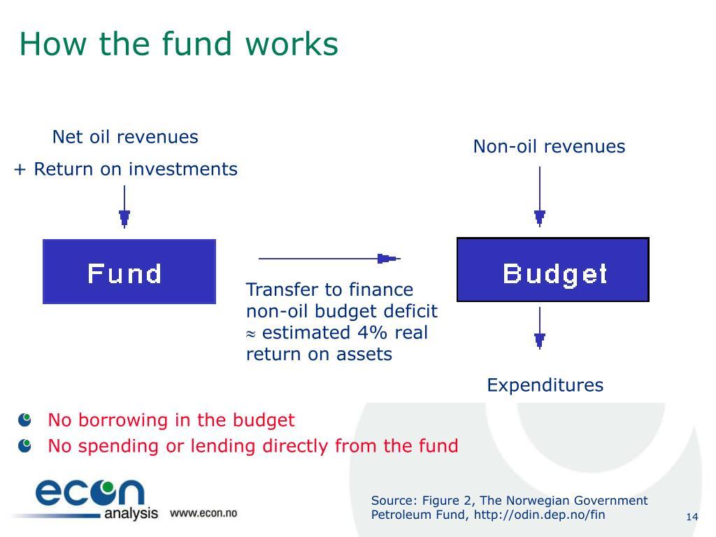 Net oil revenues