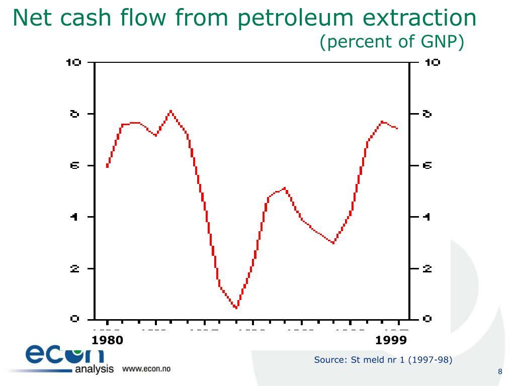 Net cash flow from petroleum extraction